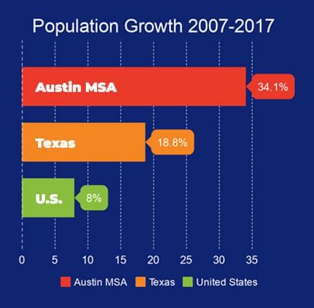 population-growth-chart-comp